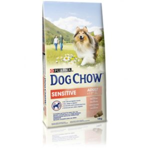 Dog Chow Sensitive лосось